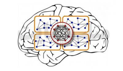 شبکه های عصبی مصنوعی -- از صفر تا صد