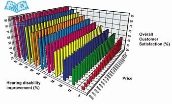 مدل آماری