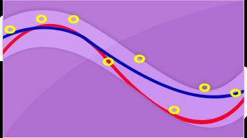 مدل سازی، برازش و تخمین